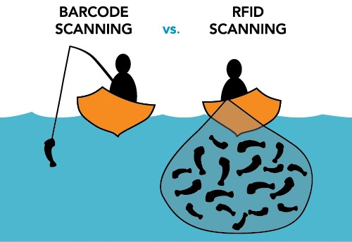 rfid_barcode